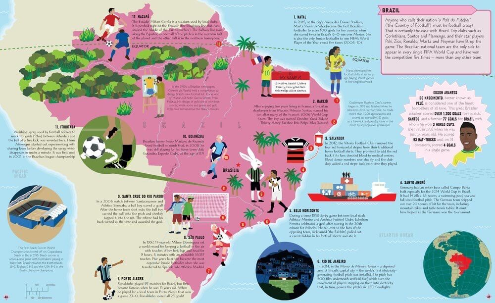 Atlas of football page 2
